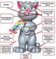 Радиоуправляемый Кот Том интерактивный
